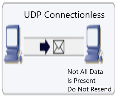 What is UDP?